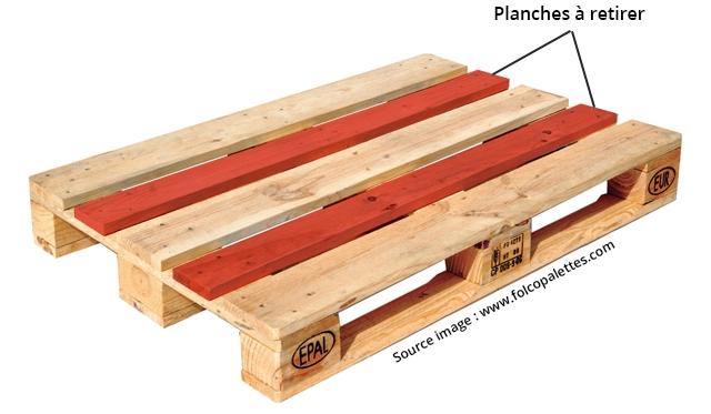 Planches - Jardiniere Palette